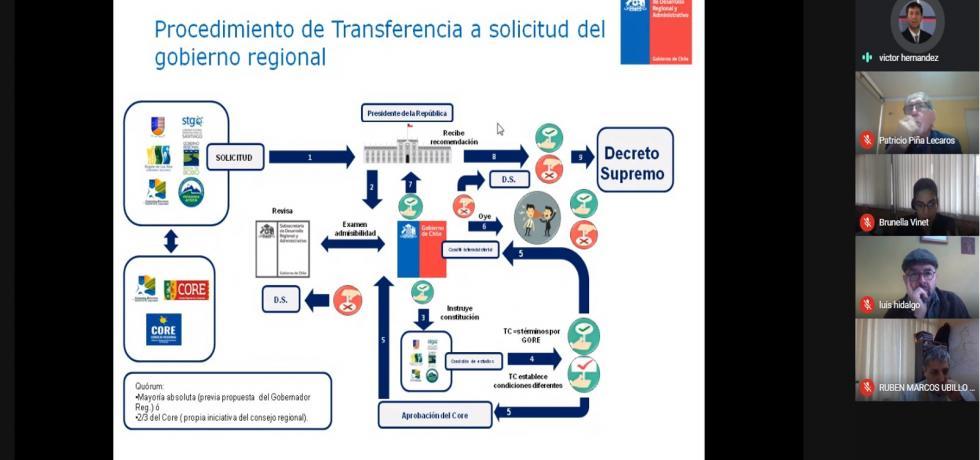 Subdere capacita a funcionarios del GORE de Arica y Parinacota sobre transferencia de competencias